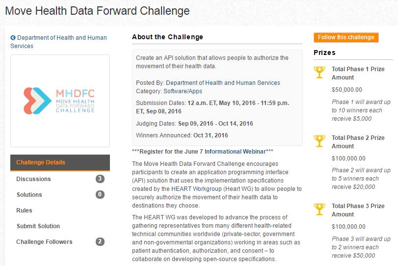 美國總務署「挑戰(Challenge.gov)」之美國衛生及公共服務部個人健康資料的API解決方案活動示意圖